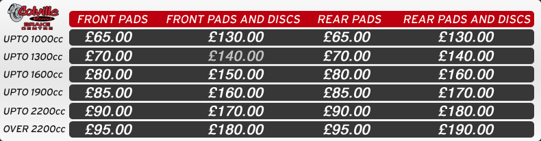 COLVILLE ROAD BRAKE CENTRE - OUR PRICES